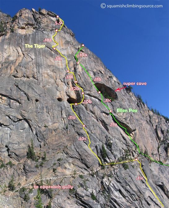 Upper Pitches of The Tiger and Ellen Pea. Note 3rd class escape ledge. Click and enlarge  enlarge for detail.